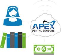 Apex Referral Partner